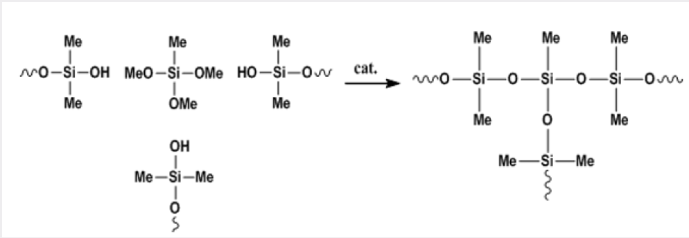 A Review of Organotin Compounds: Chemistry and Applications