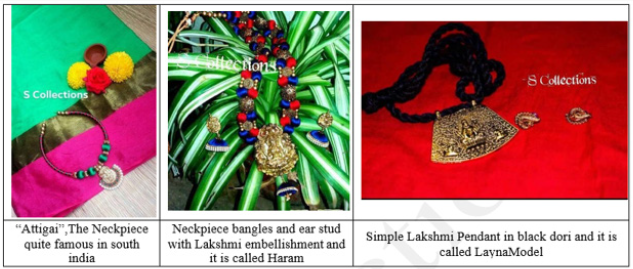Upcoming New Trends in Silk threaded Jewelry